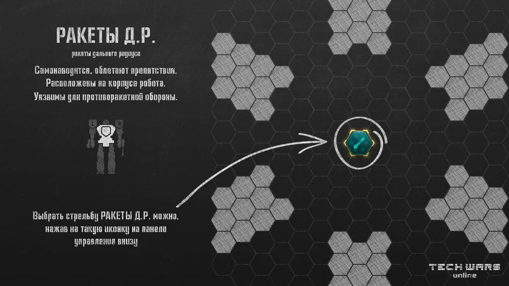 Tech Wars - проект будет постоянно совершенствоваться