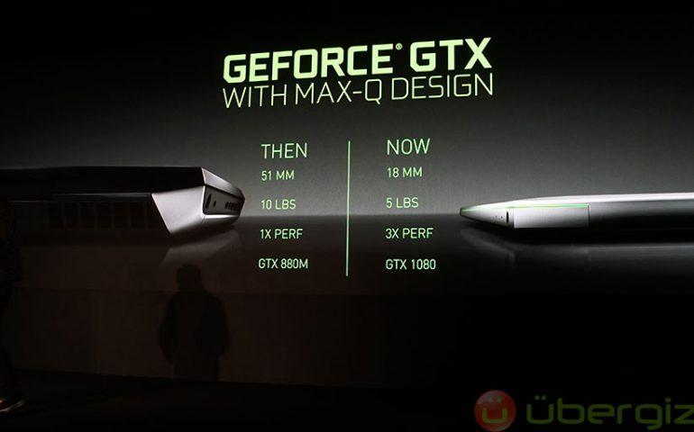 Nvidia и OEM-производители 27 июня выпускают игровые ноутбуки Max-Q, основанные на GeForce GTX 1080.